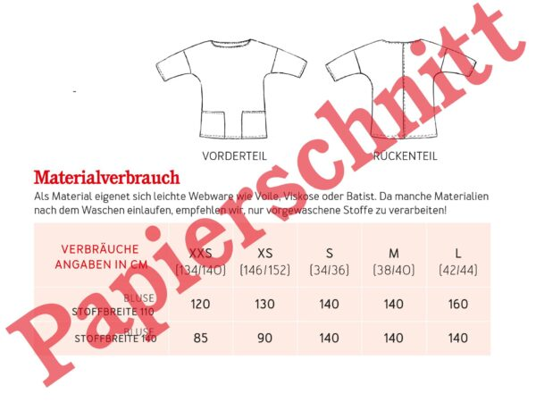 Stoffwechsel Meterweise   FrauAiko Papierheader 03 01