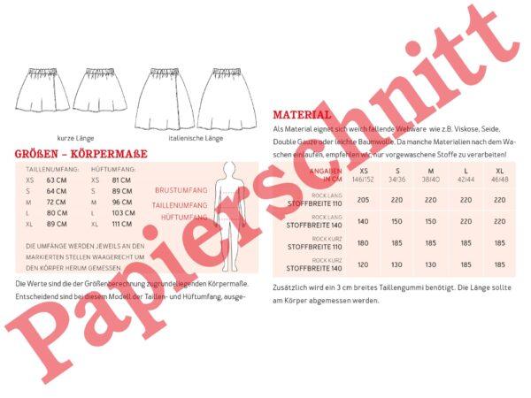 Stoffwechsel Meterweise   FrauGina Papierheader03 01