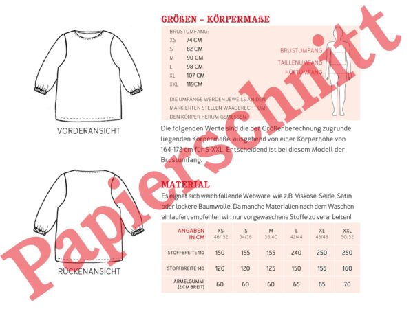 Stoffwechsel Meterweise   FrauHOLLY Papierheader3 01