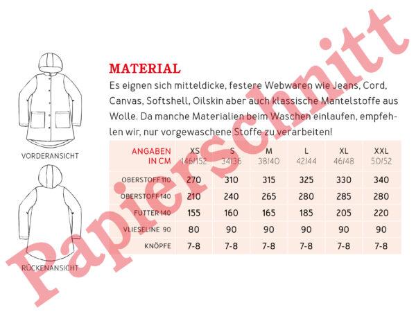 Stoffwechsel Meterweise   FrauKARO PapierHeader 02 01 scaled