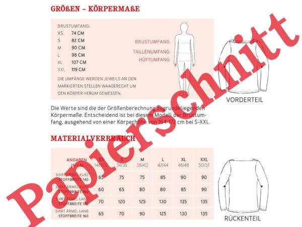 Stoffwechsel Meterweise | FrauMarlene Papierheader3