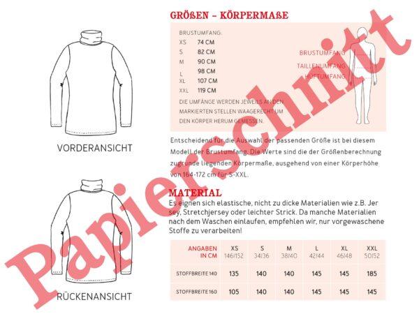 Stoffwechsel Meterweise   FrauRomy Papierheader4 01