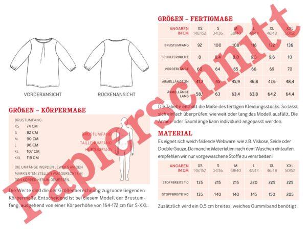 Stoffwechsel Meterweise | FrauSUKI Papierheader2 01