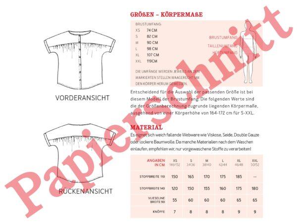 Stoffwechsel Meterweise   FrauSUZY Papierheader3 01