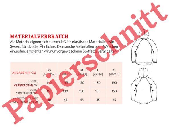Stoffwechsel Meterweise   FrauToni Papierheader03 01